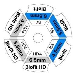 Biofit Intro Kit