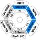 Biofit Intro Kit, krabička